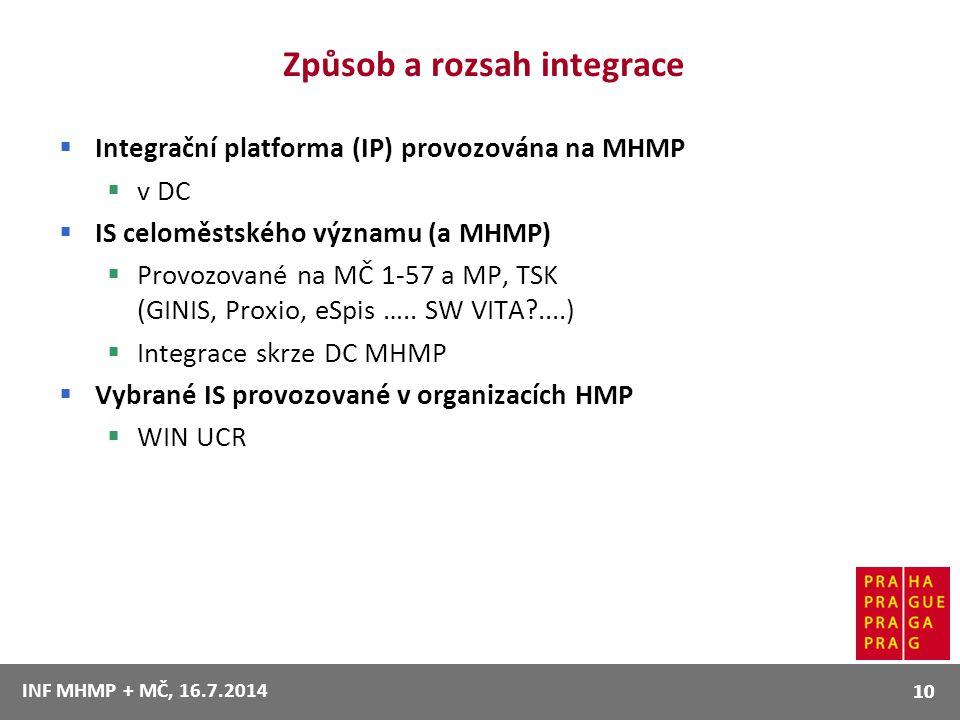 Způsob a rozsah integrace  Integrační platforma (IP) provozována na MHMP  v DC  IS celoměstského významu (a MHMP)  Provozované na MČ 1-57 a MP, TS
