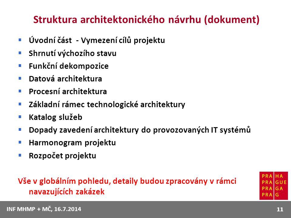 Struktura architektonického návrhu (dokument)  Úvodní část - Vymezení cílů projektu  Shrnutí výchozího stavu  Funkční dekompozice  Datová architek