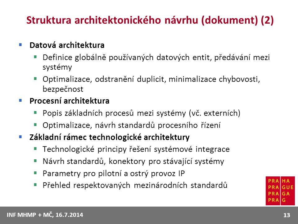 Struktura architektonického návrhu (dokument) (2)  Datová architektura  Definice globálně používaných datových entit, předávání mezi systémy  Optim