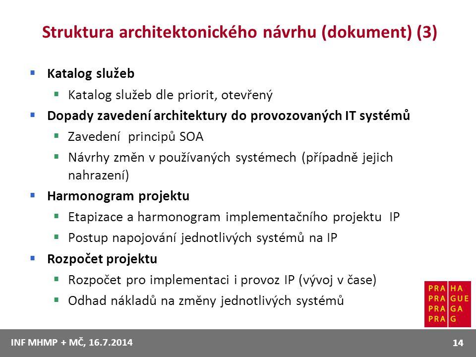 Struktura architektonického návrhu (dokument) (3)  Katalog služeb  Katalog služeb dle priorit, otevřený  Dopady zavedení architektury do provozovan