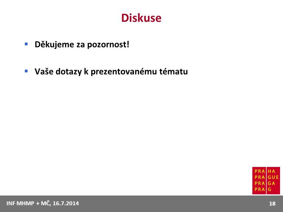 Diskuse  Děkujeme za pozornost!  Vaše dotazy k prezentovanému tématu 18 INF MHMP + MČ, 16.7.2014