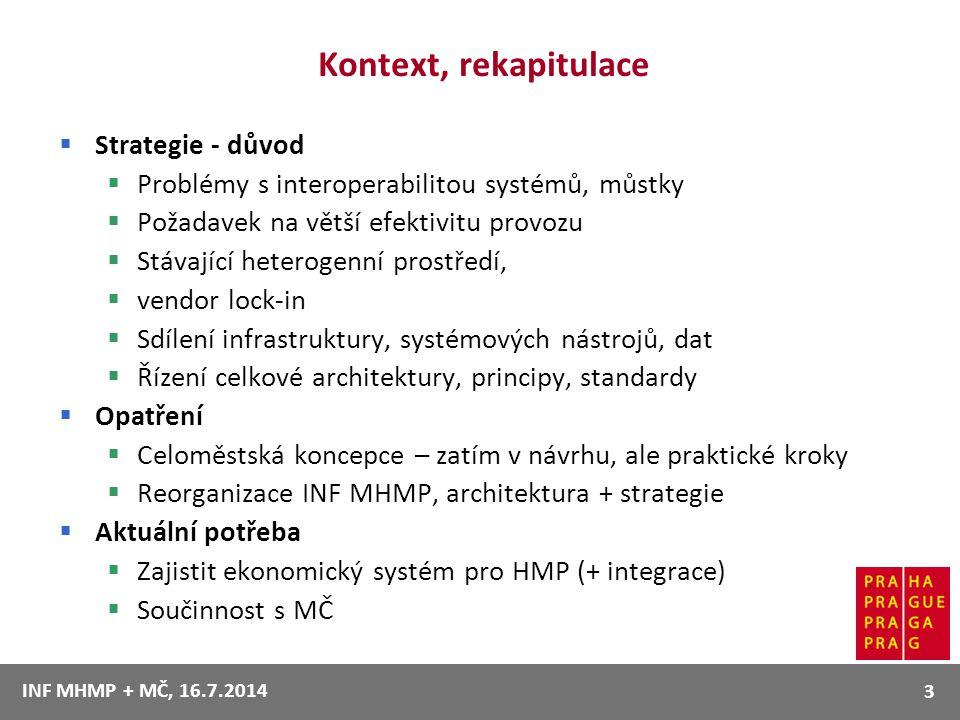 Struktura architektonického návrhu (dokument) (3)  Katalog služeb  Katalog služeb dle priorit, otevřený  Dopady zavedení architektury do provozovaných IT systémů  Zavedení principů SOA  Návrhy změn v používaných systémech (případně jejich nahrazení)  Harmonogram projektu  Etapizace a harmonogram implementačního projektu IP  Postup napojování jednotlivých systémů na IP  Rozpočet projektu  Rozpočet pro implementaci i provoz IP (vývoj v čase)  Odhad nákladů na změny jednotlivých systémů INF MHMP + MČ, 16.7.2014 14