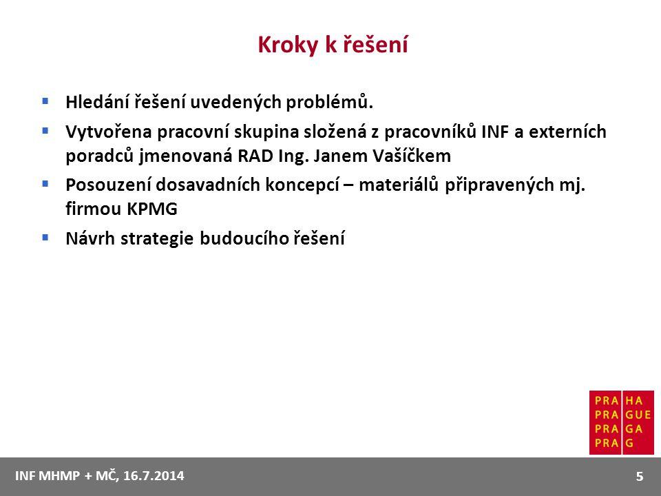 IP pro MČ (PO) INF MHMP + MČ, 16.7.2014 16