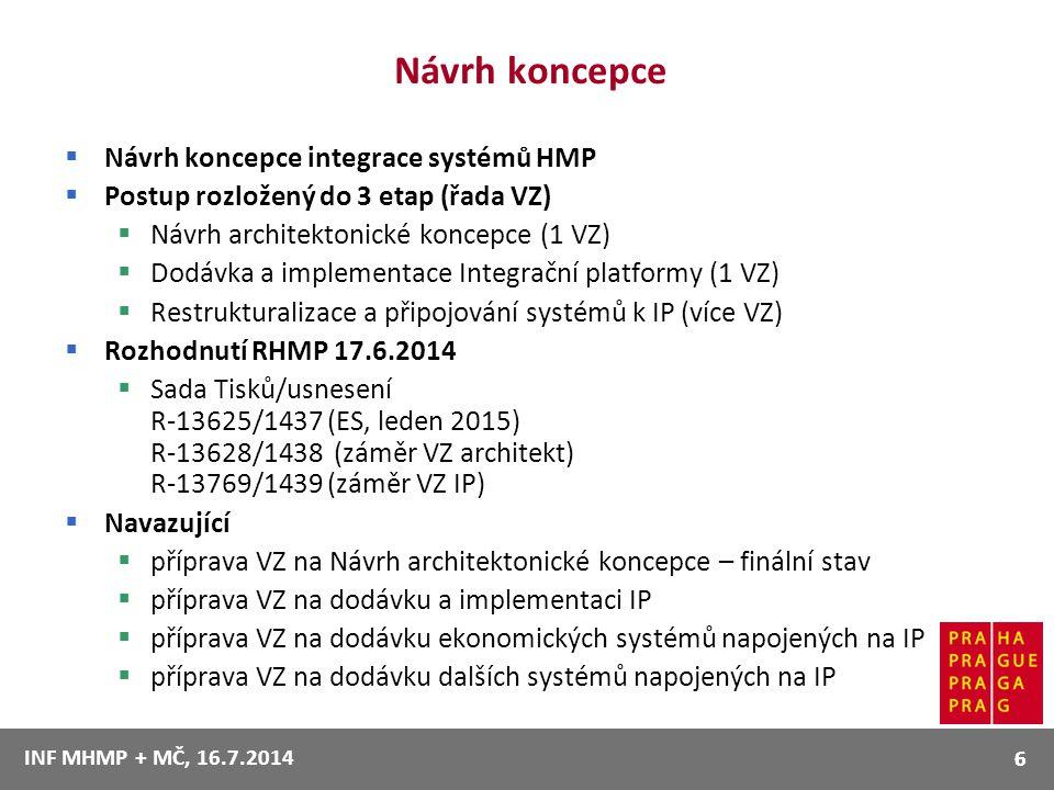 Návrh koncepce  Návrh koncepce integrace systémů HMP  Postup rozložený do 3 etap (řada VZ)  Návrh architektonické koncepce (1 VZ)  Dodávka a imple