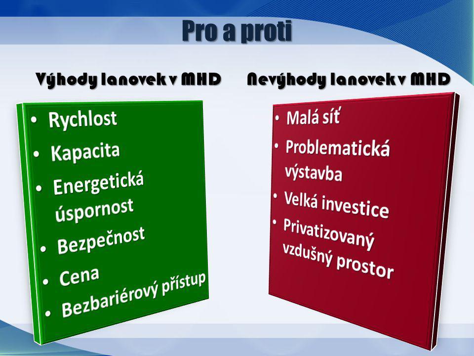 Výhody lanovek v MHD Pro a proti Nevýhody lanovek v MHD