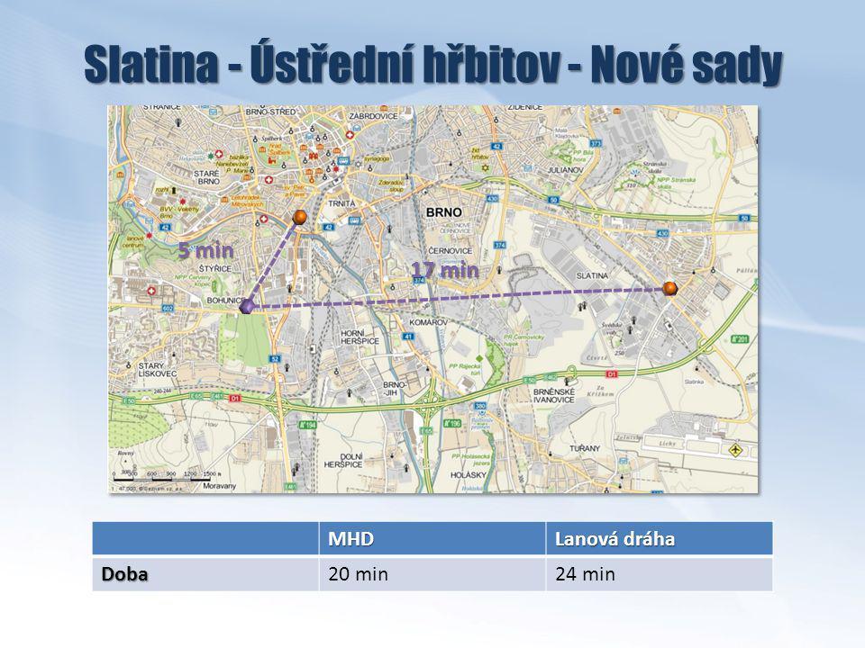 17 min 5 min Slatina - Ústřední hřbitov - Nové sady MHD Lanová dráha Doba20 min24 min