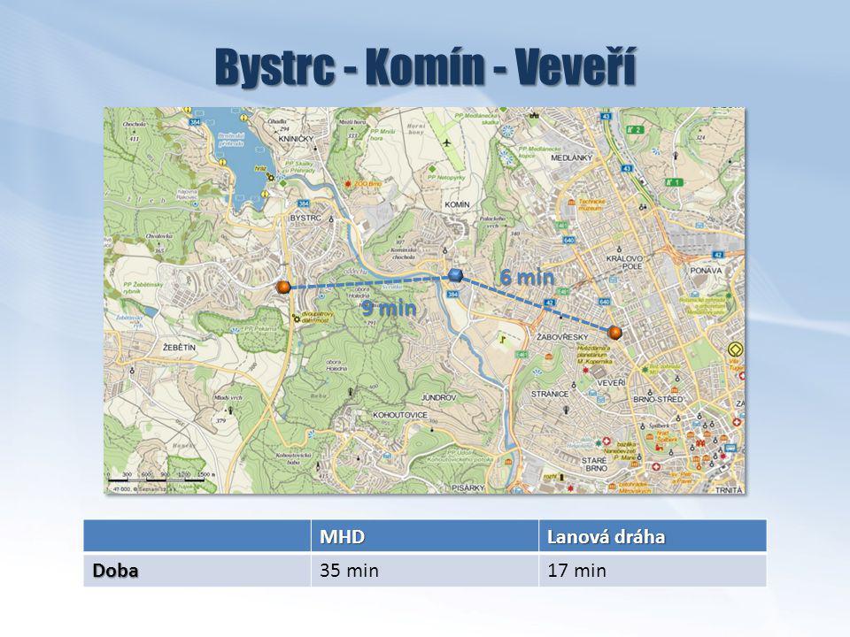 9 min 6 min Bystrc - Komín - Veveří MHD Lanová dráha Doba35 min17 min