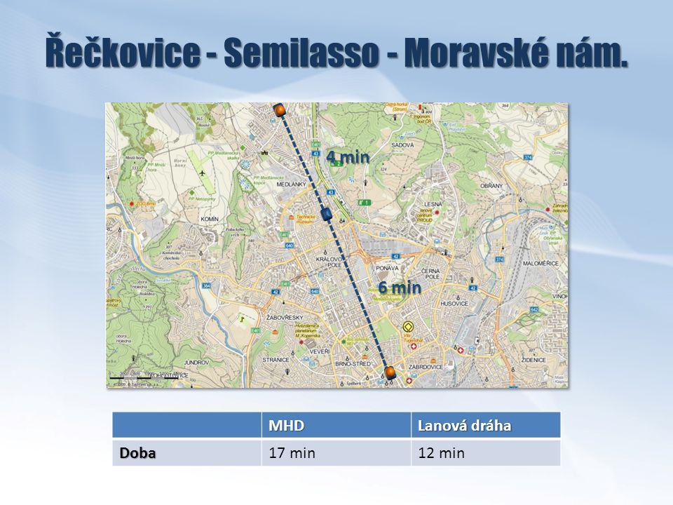 Řečkovice - Semilasso - Moravské nám. 4 min 6 min MHD Lanová dráha Doba17 min12 min