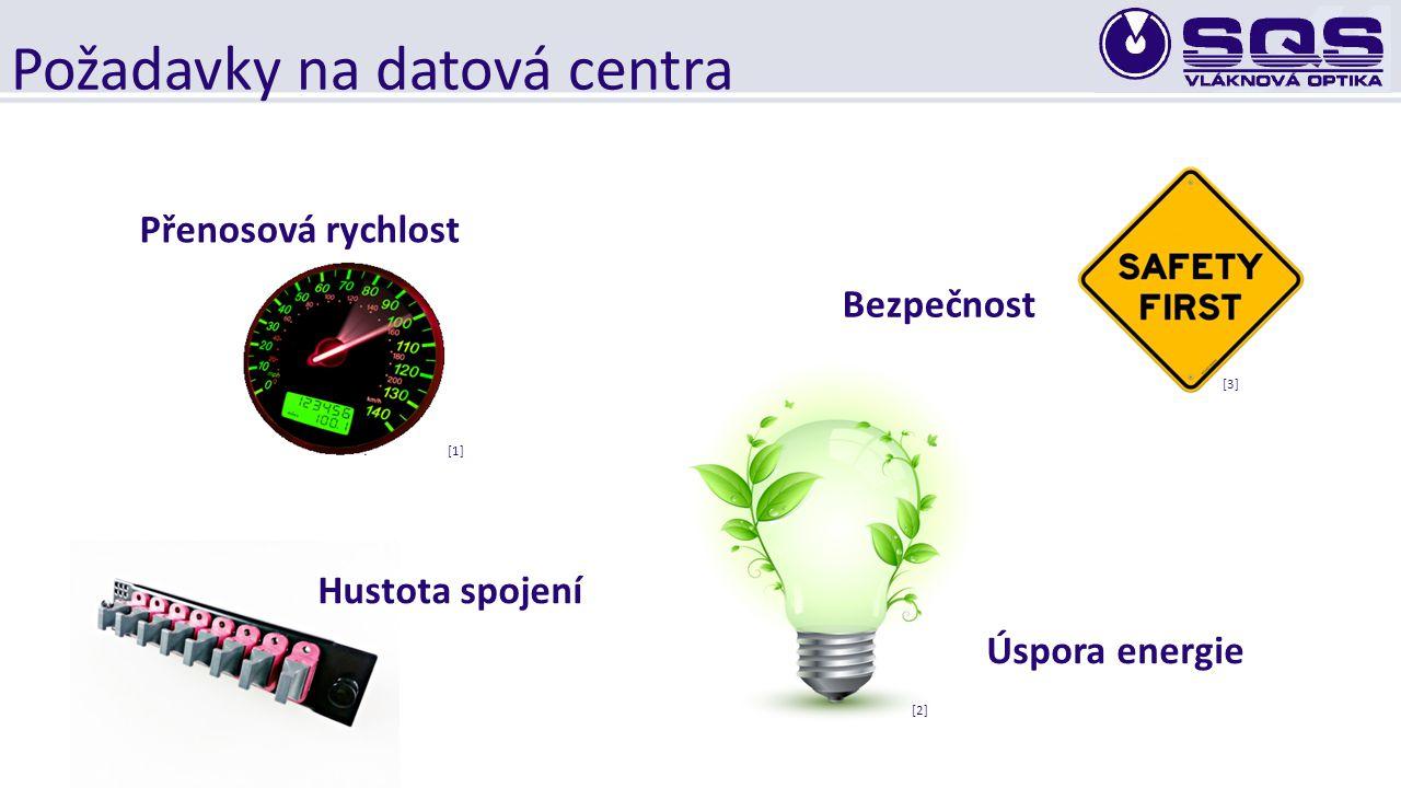 Požadavky na datová centra Přenosová rychlost Úspora energie [2][2] [1][1] Hustota spojení Bezpečnost [3][3]