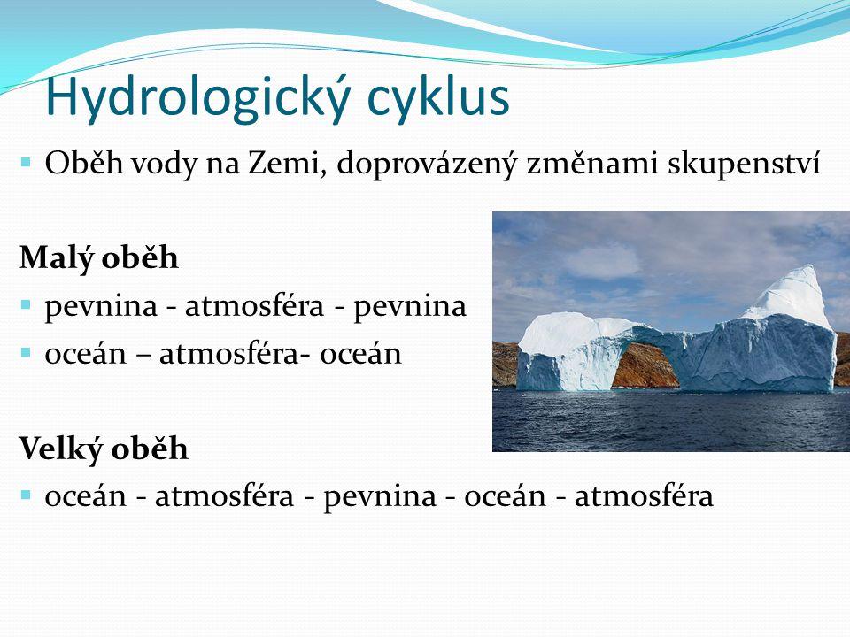 Hydrologický cyklus  Oběh vody na Zemi, doprovázený změnami skupenství Malý oběh  pevnina - atmosféra - pevnina  oceán – atmosféra- oceán Velký obě
