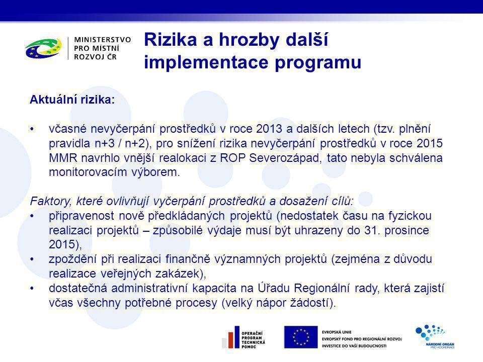 Rizika a hrozby další implementace programu Aktuální rizika: včasné nevyčerpání prostředků v roce 2013 a dalších letech (tzv. plnění pravidla n+3 / n+