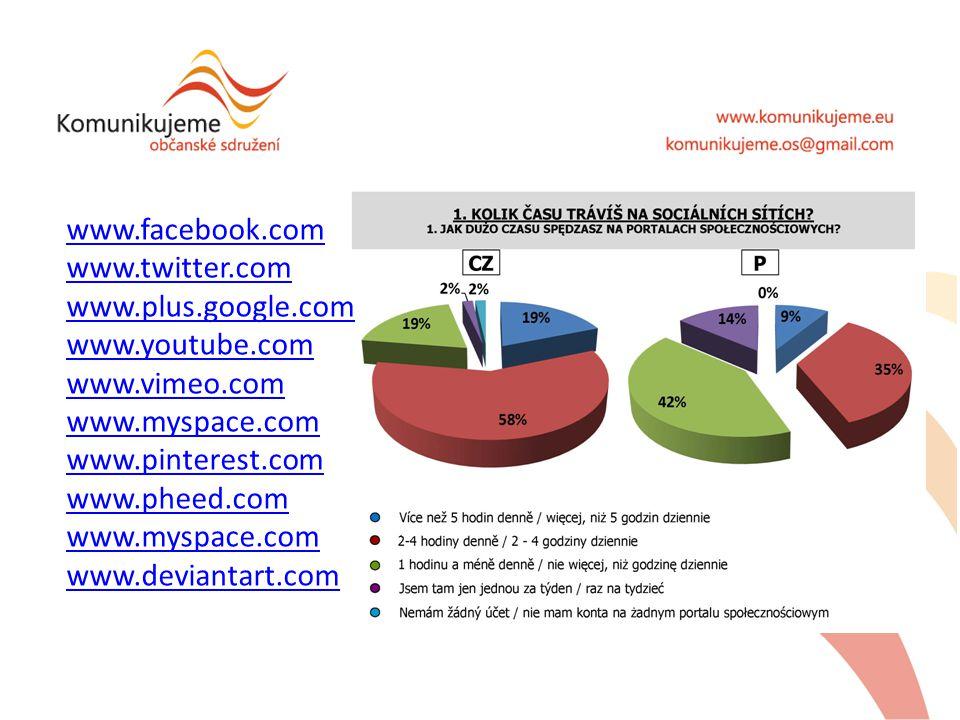 www.facebook.com www.twitter.com www.plus.google.com www.youtube.com www.vimeo.com www.myspace.com www.pinterest.com www.pheed.com www.myspace.com www