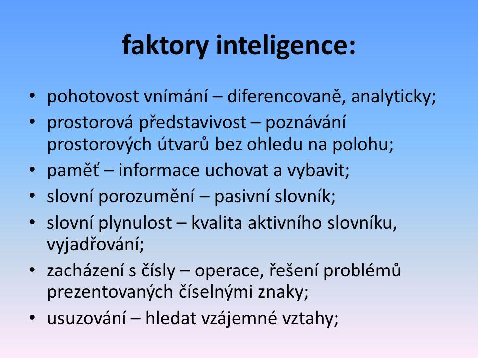 faktory inteligence: pohotovost vnímání – diferencovaně, analyticky; prostorová představivost – poznávání prostorových útvarů bez ohledu na polohu; paměť – informace uchovat a vybavit; slovní porozumění – pasivní slovník; slovní plynulost – kvalita aktivního slovníku, vyjadřování; zacházení s čísly – operace, řešení problémů prezentovaných číselnými znaky; usuzování – hledat vzájemné vztahy;