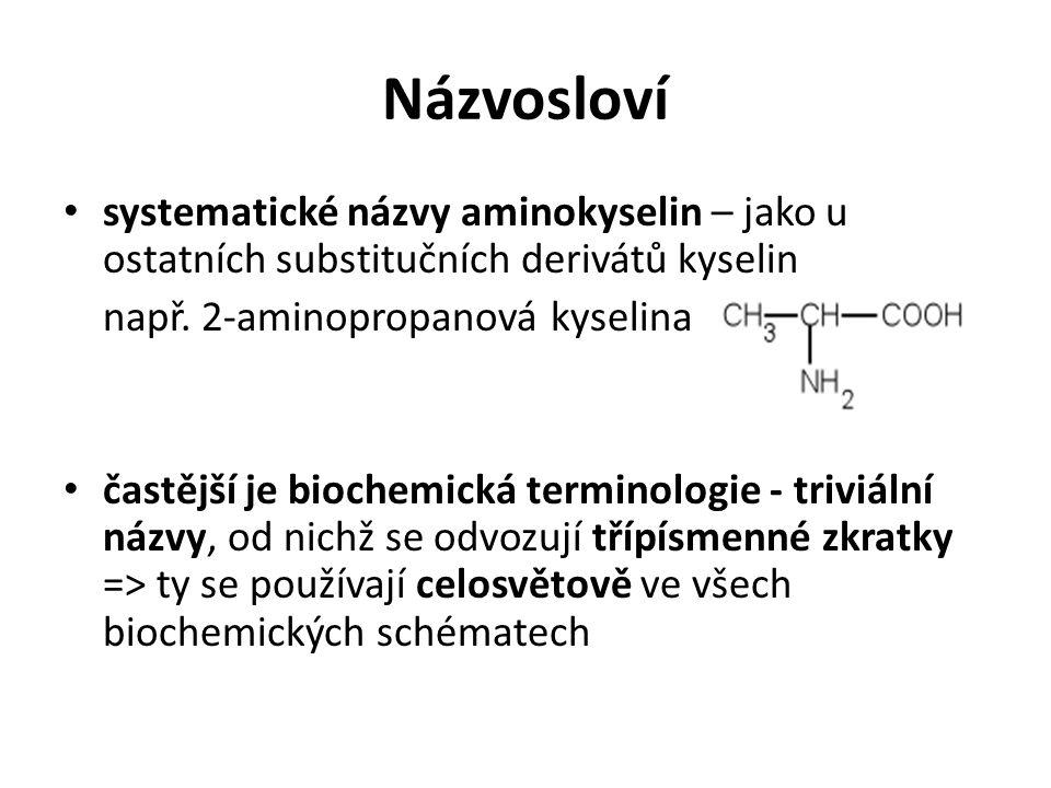 Názvosloví systematické názvy aminokyselin – jako u ostatních substitučních derivátů kyselin např. 2-aminopropanová kyselina častější je biochemická t