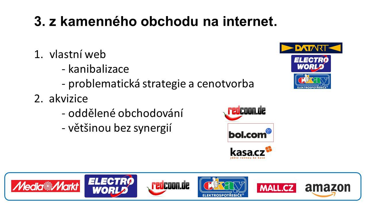 3. z kamenného obchodu na internet… 1.vlastní web - kanibalizace - problematická strategie a cenotvorba 2. akvizice - oddělené obchodování - většinou