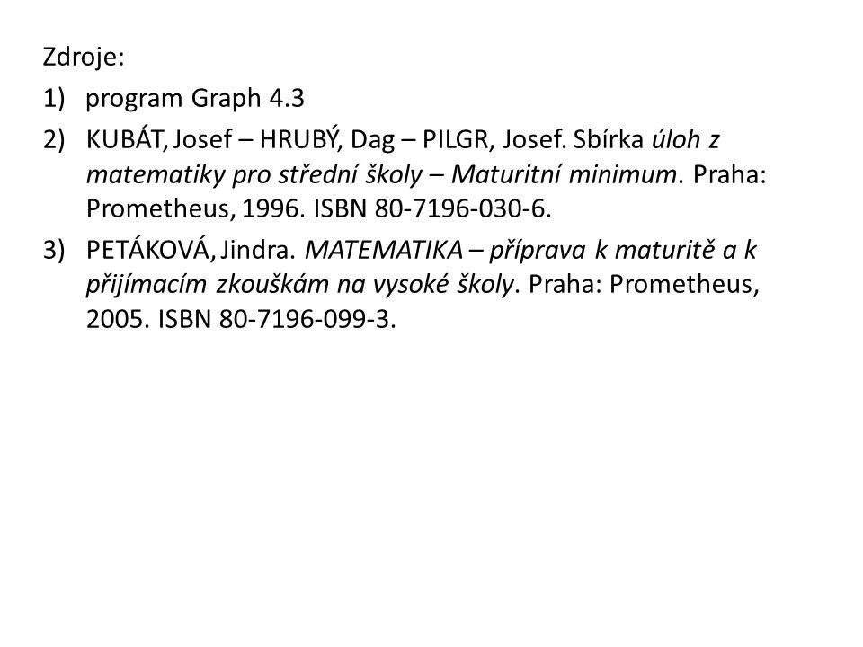 Zdroje: 1) program Graph 4.3 2)KUBÁT, Josef – HRUBÝ, Dag – PILGR, Josef.