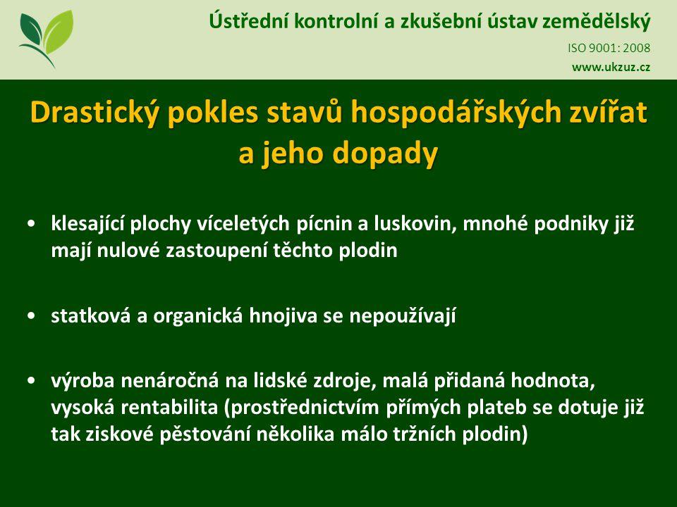 Ústřední kontrolní a zkušební ústav zemědělský ISO 9001: 2008 www.ukzuz.cz Ústřední kontrolní a zkušební ústav zemědělský ISO 9001: 2008 www.ukzuz.cz