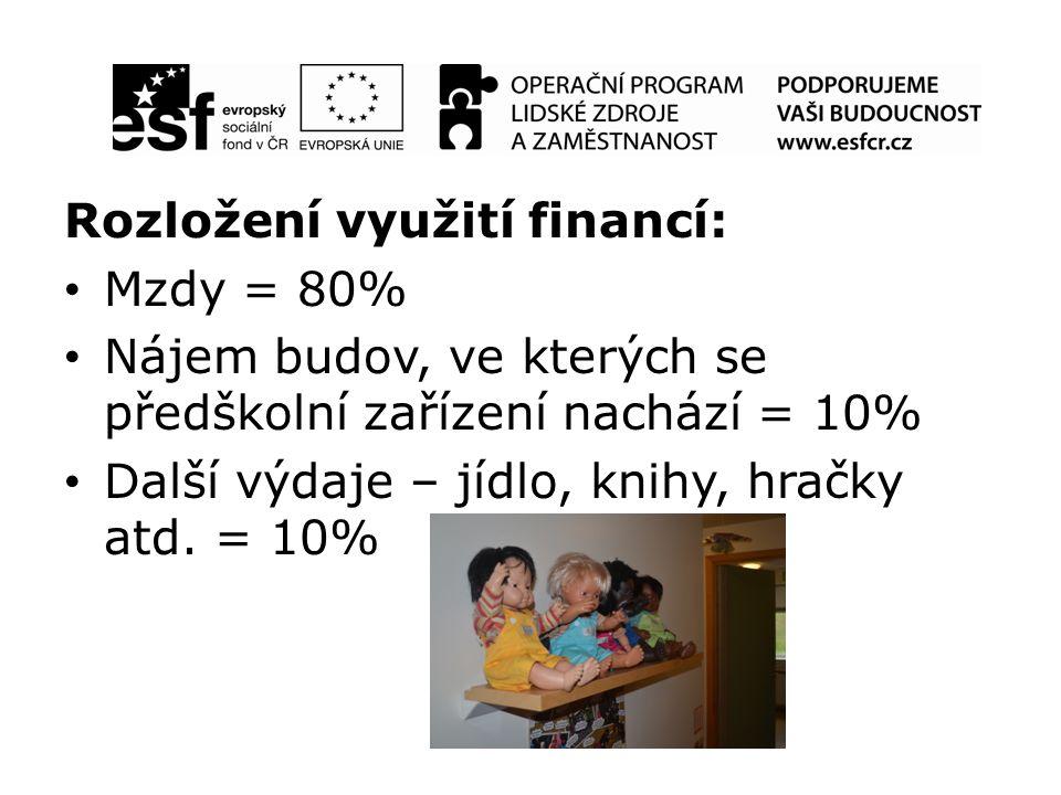 Rozložení využití financí: Mzdy = 80% Nájem budov, ve kterých se předškolní zařízení nachází = 10% Další výdaje – jídlo, knihy, hračky atd.