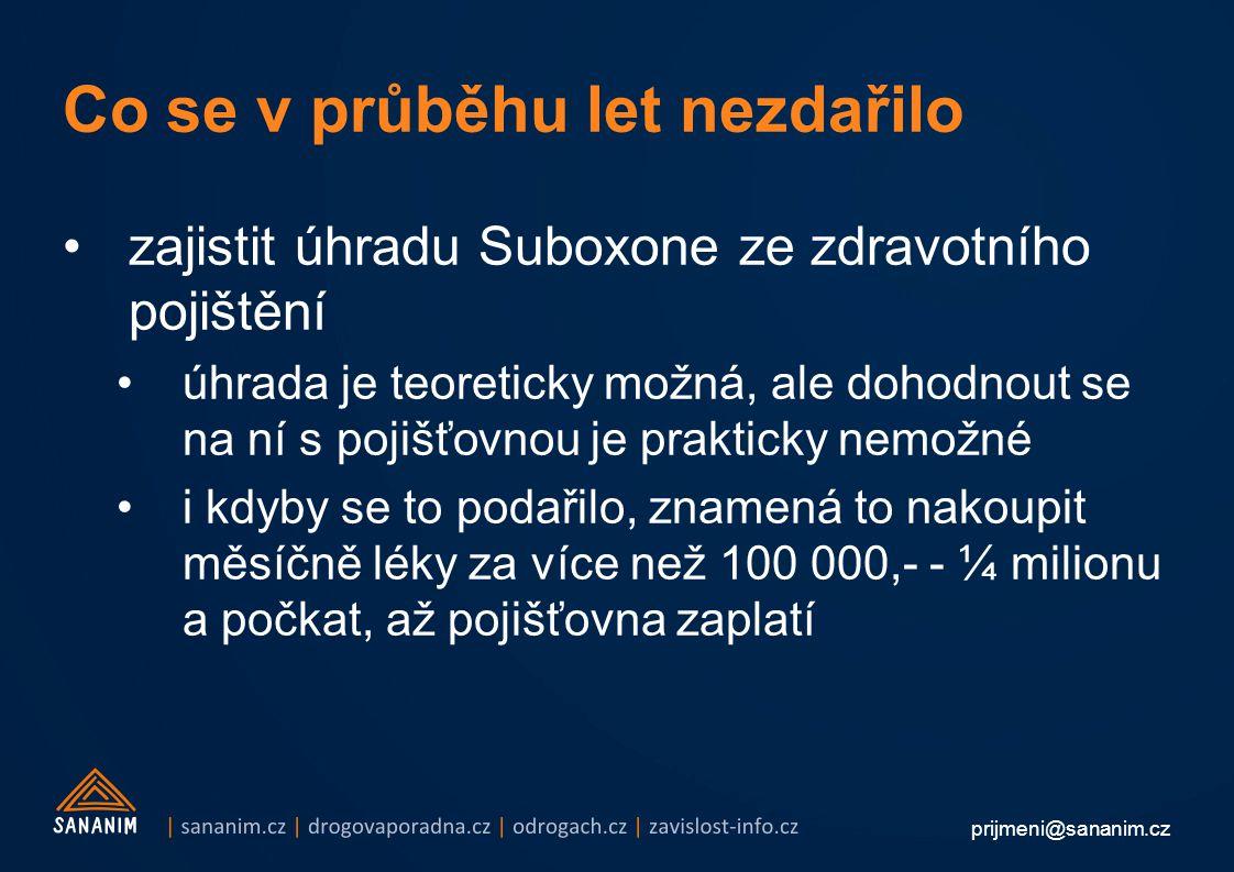 prijmeni@sananim.cz Co se v průběhu let nezdařilo zajistit úhradu Suboxone ze zdravotního pojištění úhrada je teoreticky možná, ale dohodnout se na ní s pojišťovnou je prakticky nemožné i kdyby se to podařilo, znamená to nakoupit měsíčně léky za více než 100 000,- - ¼ milionu a počkat, až pojišťovna zaplatí