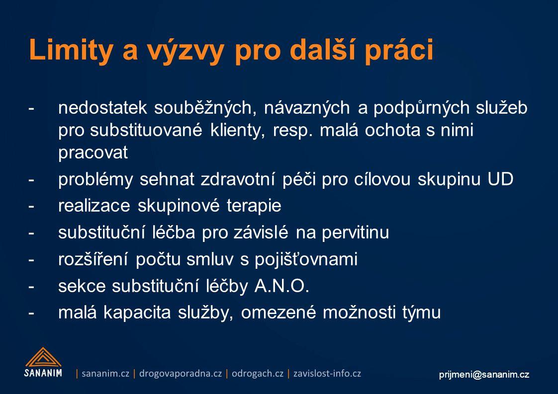 prijmeni@sananim.cz Limity a výzvy pro další práci -nedostatek souběžných, návazných a podpůrných služeb pro substituované klienty, resp.