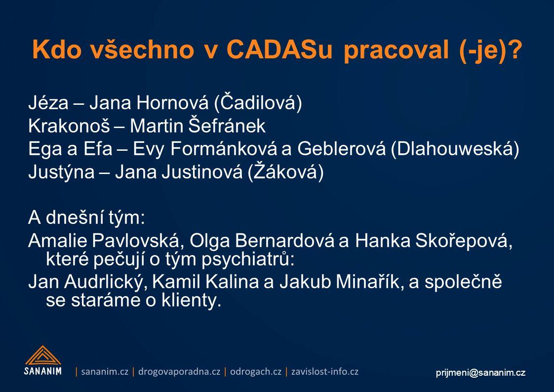 prijmeni@sananim.cz Kdo všechno v CADASu pracoval (-je).