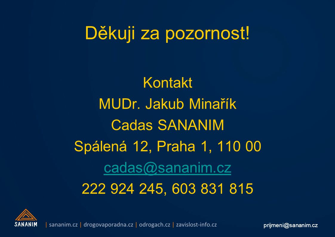 prijmeni@sananim.cz Děkuji za pozornost.Kontakt MUDr.