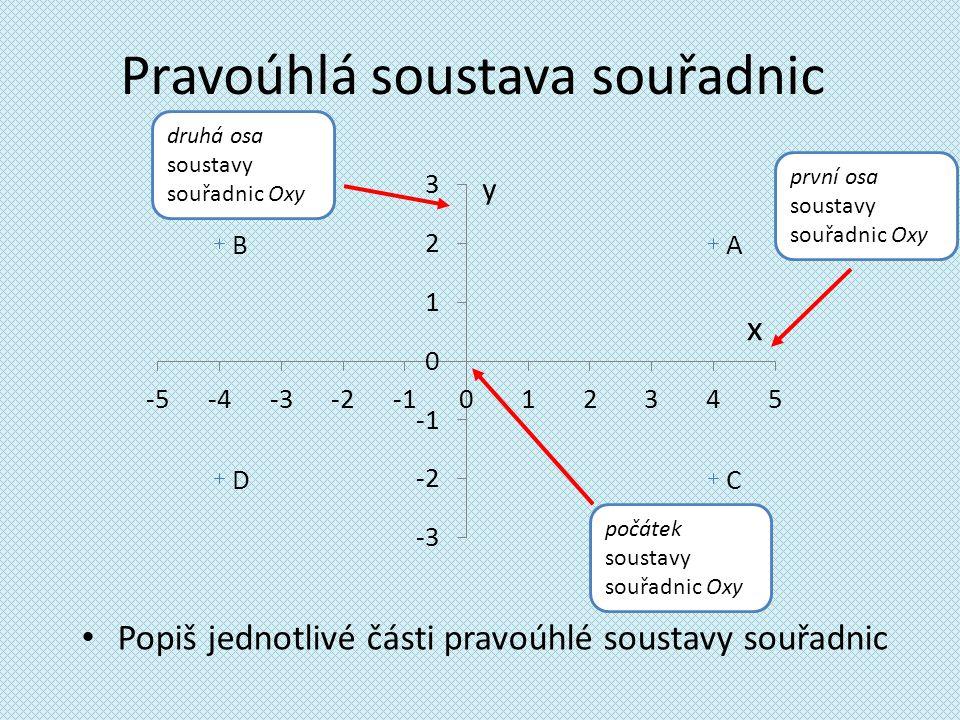 Popiš jednotlivé části pravoúhlé soustavy souřadnic první osa soustavy souřadnic Oxy druhá osa soustavy souřadnic Oxy počátek soustavy souřadnic Oxy