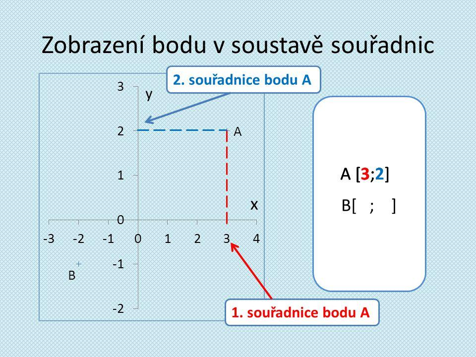 Zobrazení bodu v soustavě souřadnic B[ ; ] A [3;2] 1. souřadnice bodu A 2. souřadnice bodu A
