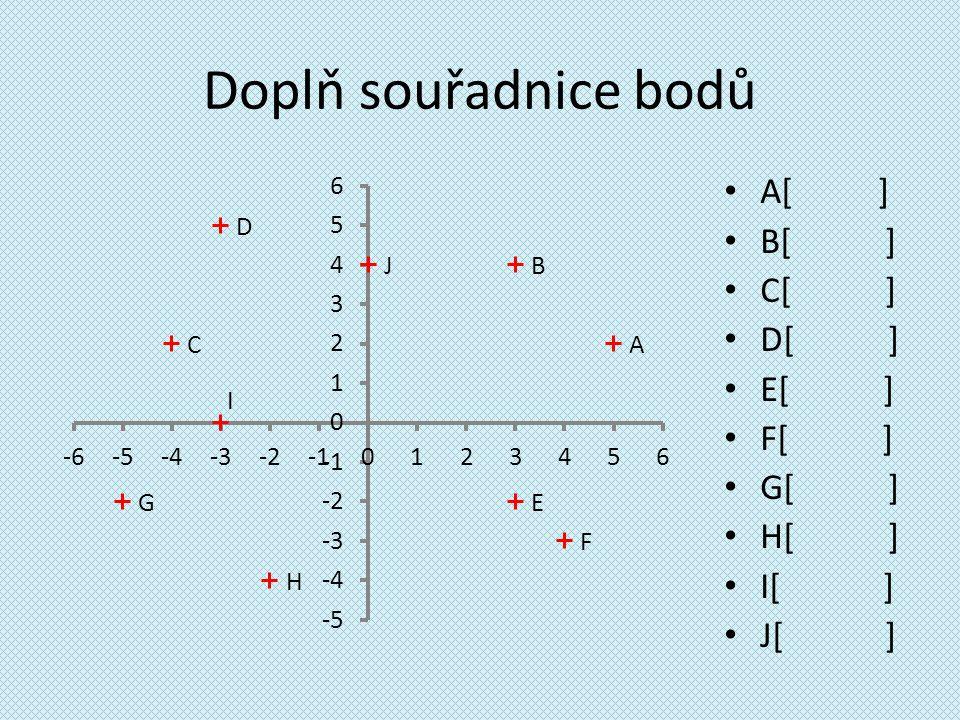 Doplň souřadnice bodů A[ ] B[ ] C[ ] D[ ] E[ ] F[ ] G[ ] H[ ] I[ ] J[ ]