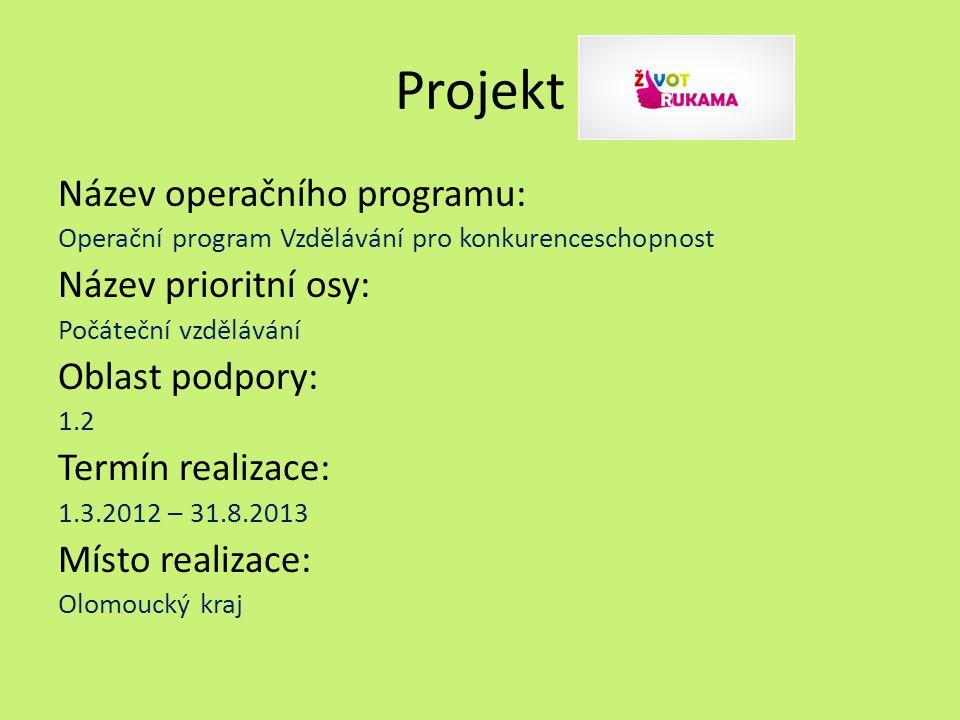 Projekt Název operačního programu: Operační program Vzdělávání pro konkurenceschopnost Název prioritní osy: Počáteční vzdělávání Oblast podpory: 1.2 Termín realizace: 1.3.2012 – 31.8.2013 Místo realizace: Olomoucký kraj