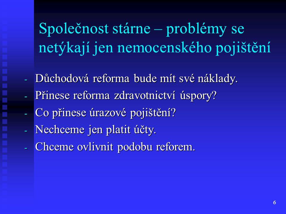 6 Společnost stárne – problémy se netýkají jen nemocenského pojištění - Důchodová reforma bude mít své náklady. - Přinese reforma zdravotnictví úspory