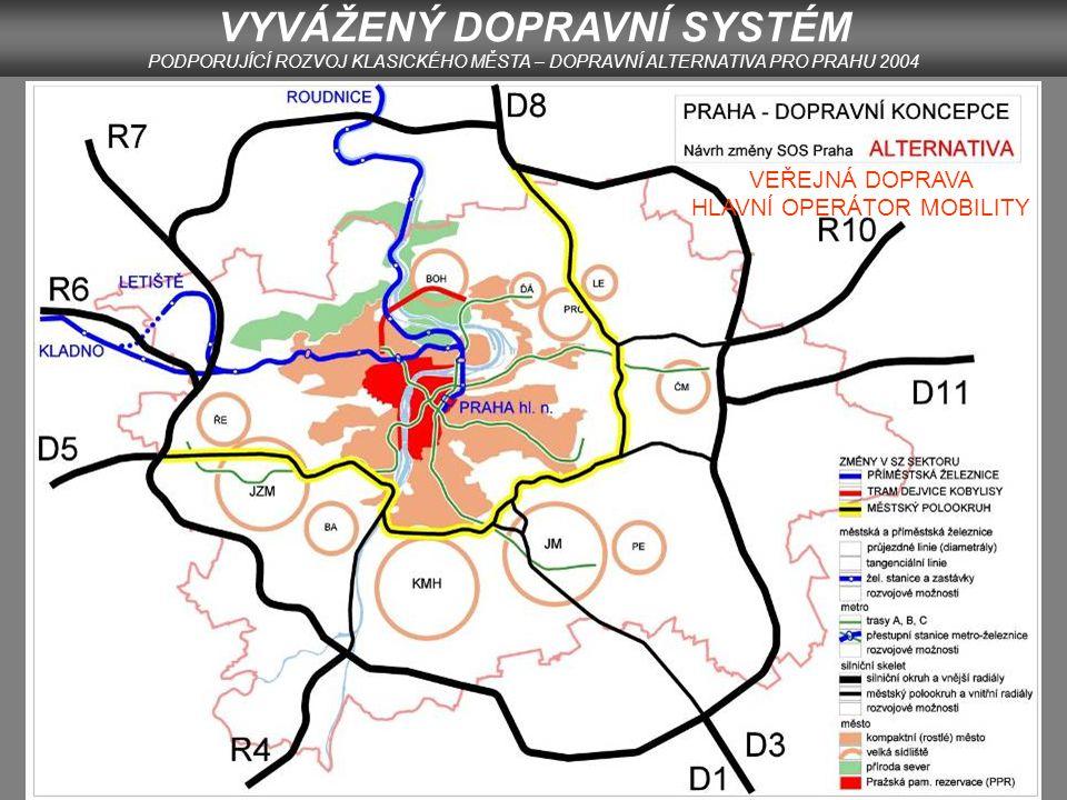 http://praha6.ecn.cz STRATEGIE REGULACE AUTOMOBILOVÉ DOPRAVY 4.