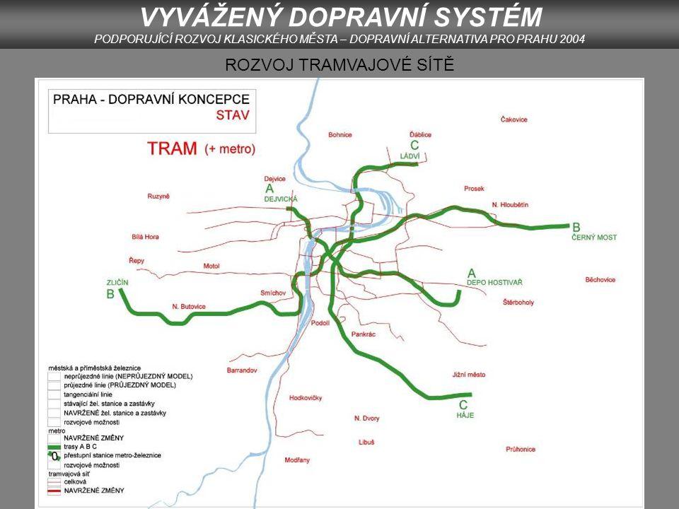 http://praha6.ecn.cz TRAMVAJOVÉ NAPÁJEČE METRA VYVÁŽENÝ DOPRAVNÍ SYSTÉM PODPORUJÍCÍ ROZVOJ KLASICKÉHO MĚSTA – DOPRAVNÍ ALTERNATIVA PRO PRAHU 2004