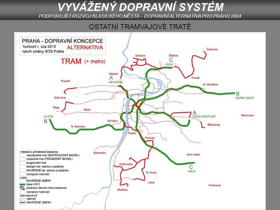 http://praha6.ecn.cz VÝHLED VYVÁŽENÝ DOPRAVNÍ SYSTÉM PODPORUJÍCÍ ROZVOJ KLASICKÉHO MĚSTA – DOPRAVNÍ ALTERNATIVA PRO PRAHU 2004