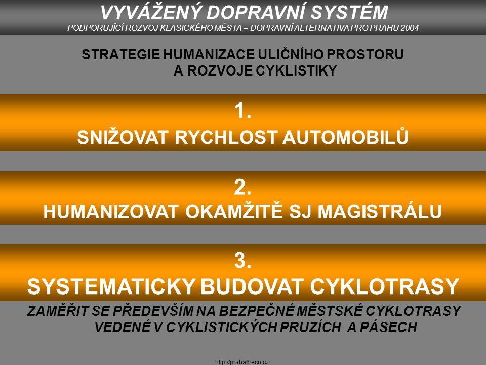 http://praha6.ecn.cz DEJVICE VERDUNSKÁ (2004) VYVÁŽENÝ DOPRAVNÍ SYSTÉM PODPORUJÍCÍ ROZVOJ KLASICKÉHO MĚSTA – DOPRAVNÍ ALTERNATIVA PRO PRAHU 2004