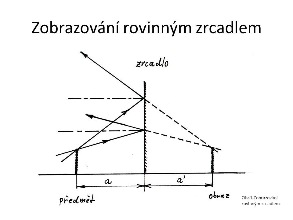 Kontrolní otázky Jaké jsou principy paprskové optiky.