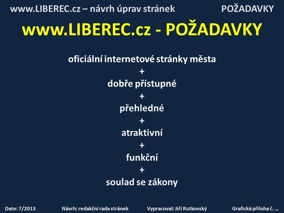 www.LIBEREC.cz – návrh úprav stránek POŽADAVKY Date: 7/2013Návrh: redakční rada stránekVypracoval: Jiří RutkovskýGrafická příloha č.