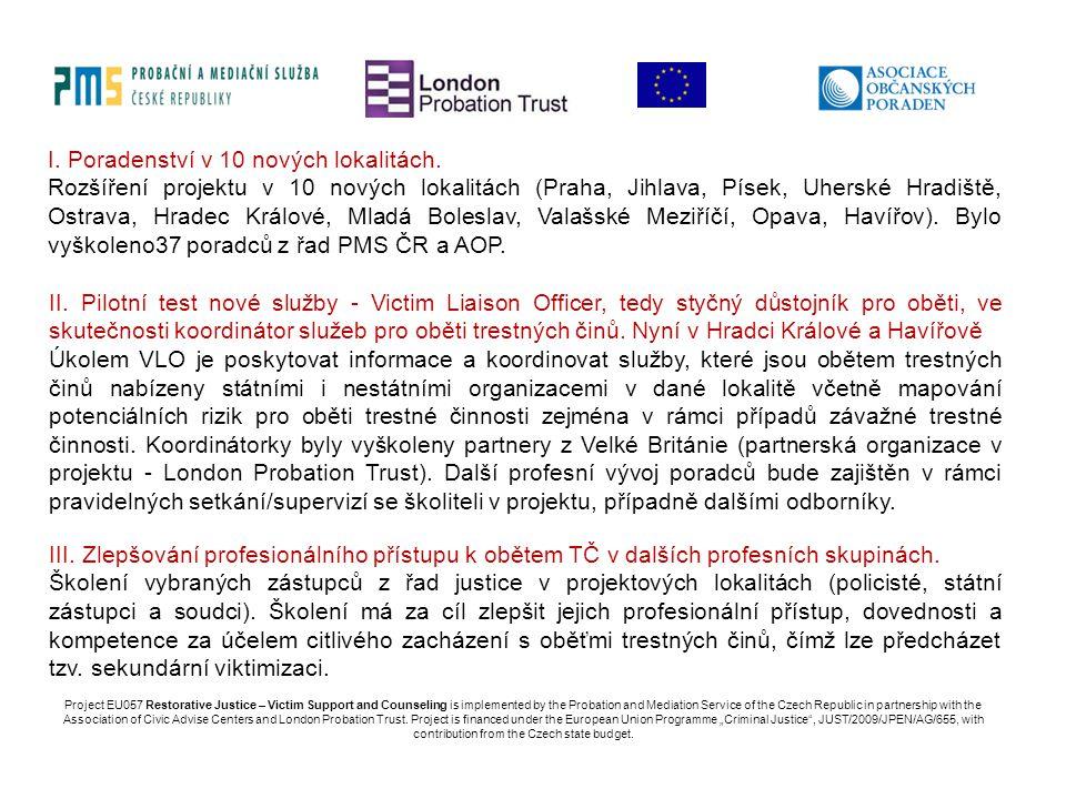 I. Poradenství v 10 nových lokalitách. Rozšíření projektu v 10 nových lokalitách (Praha, Jihlava, Písek, Uherské Hradiště, Ostrava, Hradec Králové, Ml