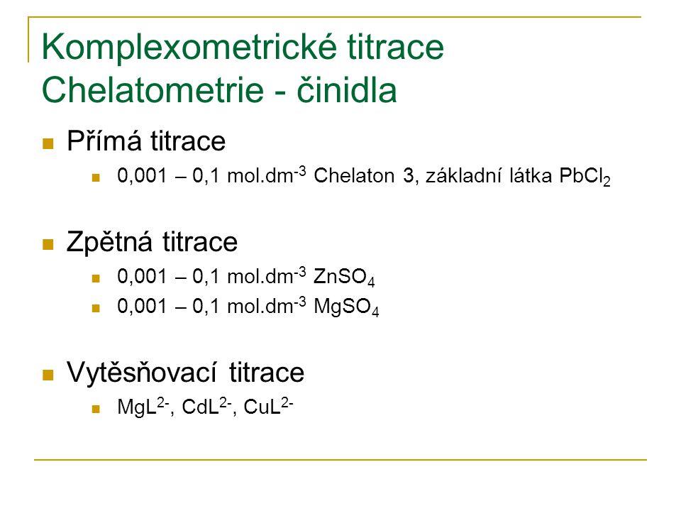 Komplexometrické titrace Chelatometrie - činidla Přímá titrace 0,001 – 0,1 mol.dm -3 Chelaton 3, základní látka PbCl 2 Zpětná titrace 0,001 – 0,1 mol.dm -3 ZnSO 4 0,001 – 0,1 mol.dm -3 MgSO 4 Vytěsňovací titrace MgL 2-, CdL 2-, CuL 2-