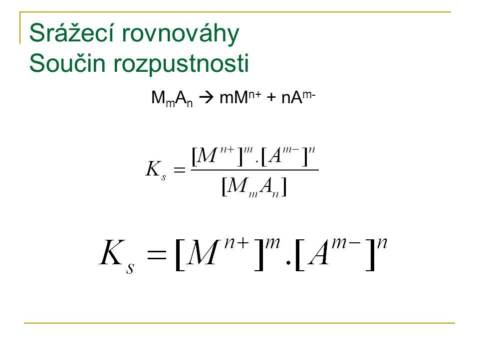 Srážecí rovnováhy Součin rozpustnosti M m A n  mM n+ + nA m-