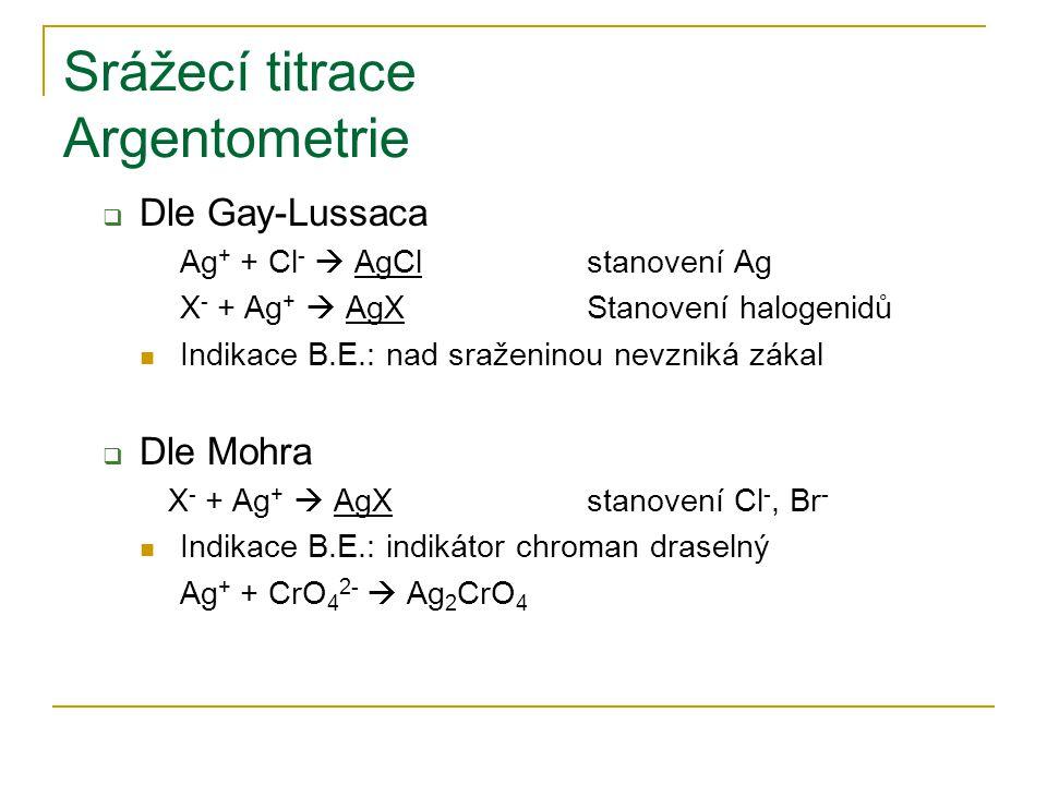 Srážecí titrace Argentometrie  Dle Gay-Lussaca Ag + + Cl -  AgClstanovení Ag X - + Ag +  AgXStanovení halogenidů Indikace B.E.: nad sraženinou nevzniká zákal  Dle Mohra X - + Ag +  AgXstanovení Cl -, Br - Indikace B.E.: indikátor chroman draselný Ag + + CrO 4 2-  Ag 2 CrO 4