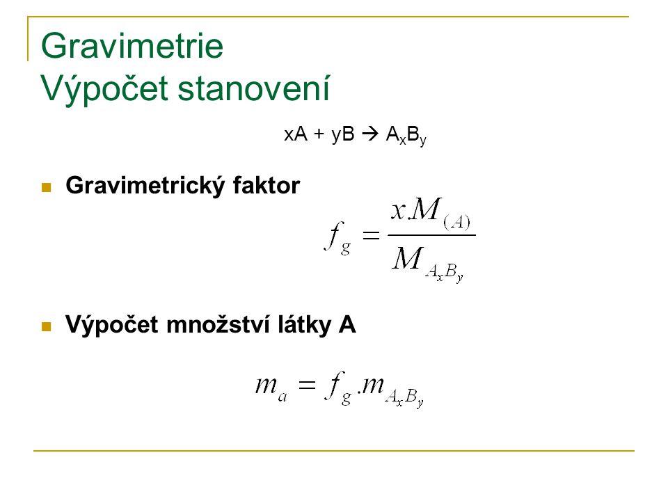 Gravimetrie Výpočet stanovení xA + yB  A x B y Gravimetrický faktor Výpočet množství látky A
