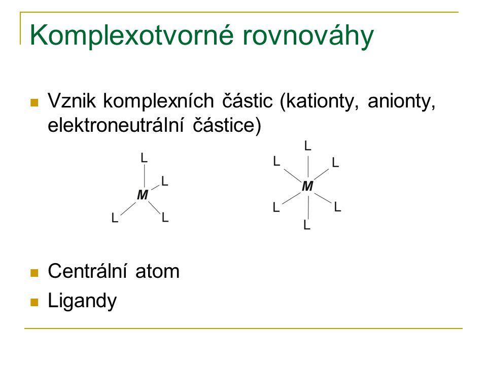 Komplexotvorné rovnováhy Vznik komplexních částic (kationty, anionty, elektroneutrální částice) Centrální atom Ligandy
