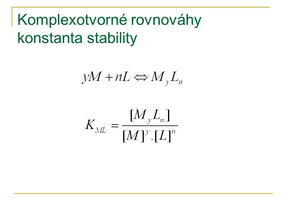 Komplexotvorné rovnováhy konstanta stability