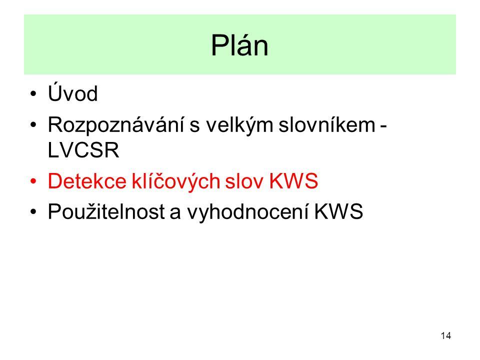 14 Plán Úvod Rozpoznávání s velkým slovníkem - LVCSR Detekce klíčových slov KWS Použitelnost a vyhodnocení KWS