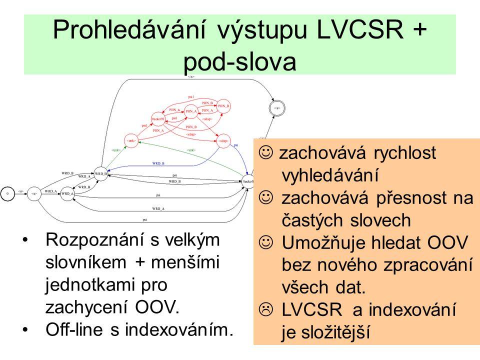 19 Prohledávání výstupu LVCSR + pod-slova zachovává rychlost vyhledávání zachovává přesnost na častých slovech Umožňuje hledat OOV bez nového zpracování všech dat.