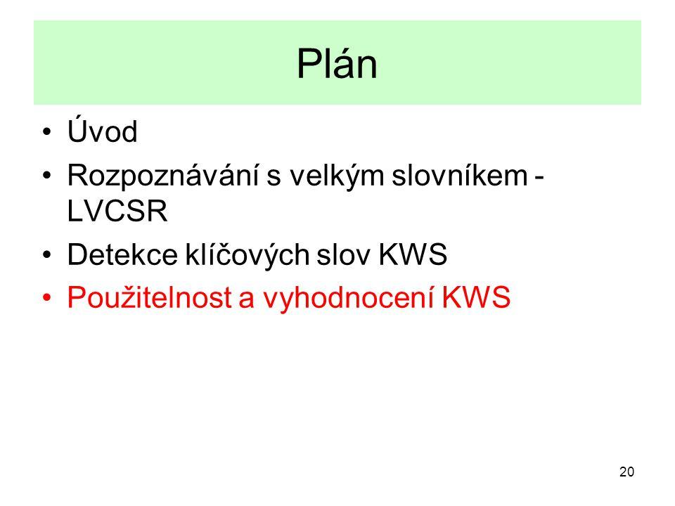 20 Plán Úvod Rozpoznávání s velkým slovníkem - LVCSR Detekce klíčových slov KWS Použitelnost a vyhodnocení KWS