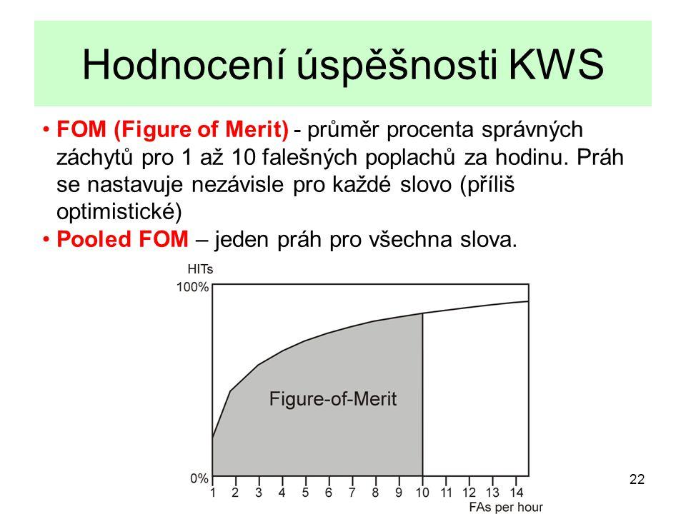 22 Hodnocení úspěšnosti KWS FOM (Figure of Merit) - průměr procenta správných záchytů pro 1 až 10 falešných poplachů za hodinu.