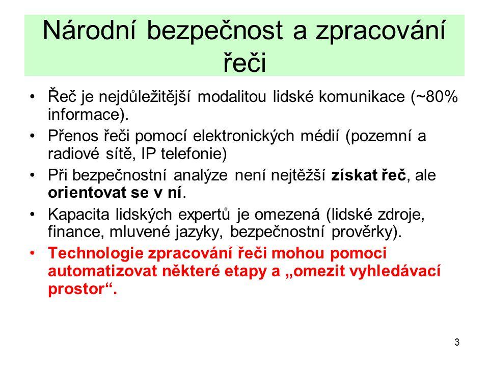 3 Národní bezpečnost a zpracování řeči Řeč je nejdůležitější modalitou lidské komunikace (~80% informace).