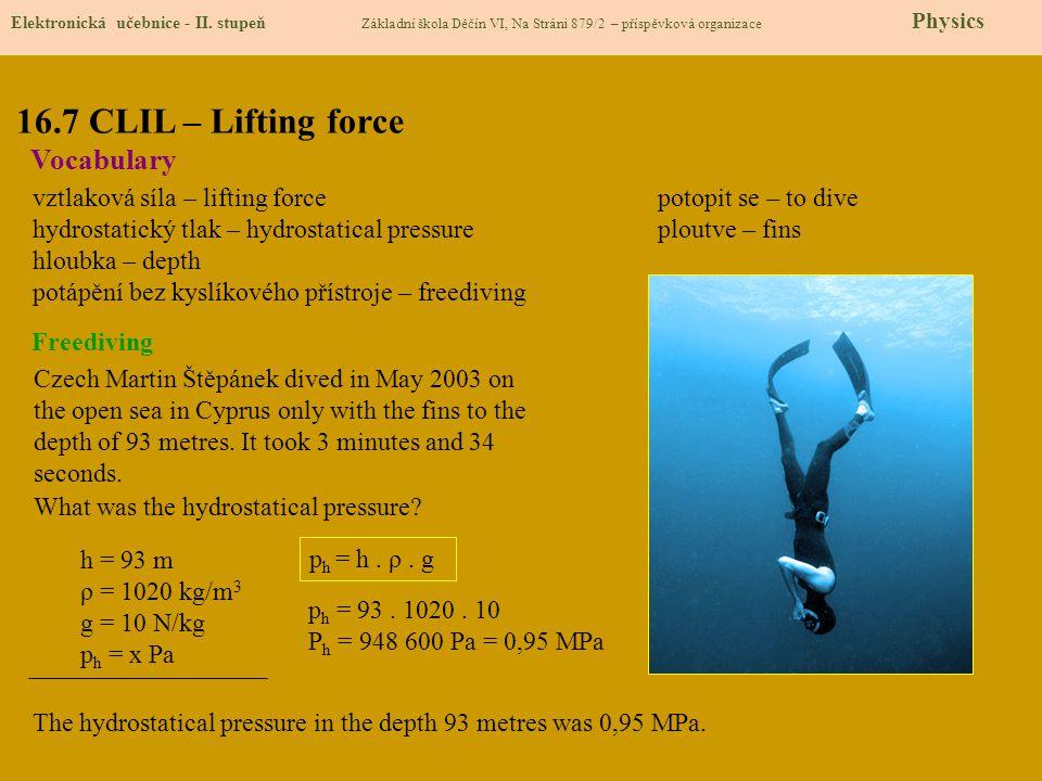 16.7 CLIL – Lifting force Elektronická učebnice - II. stupeň Základní škola Děčín VI, Na Stráni 879/2 – příspěvková organizace Physics Vocabulary vztl